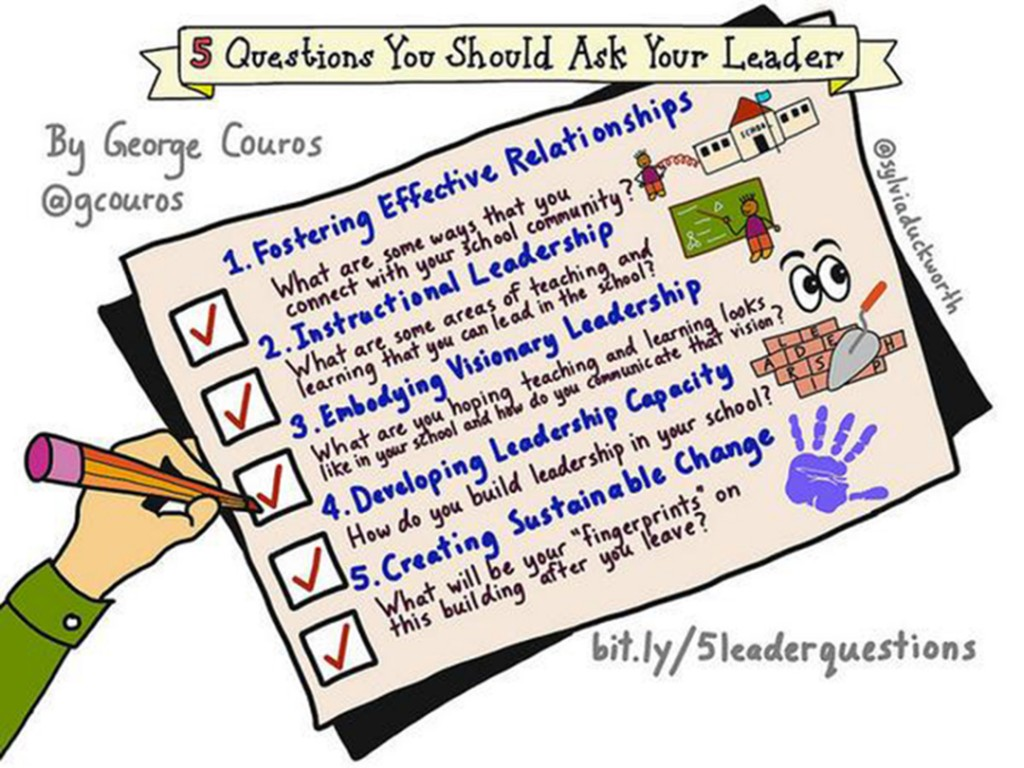 5 Questions You Should Ask Your Leader
